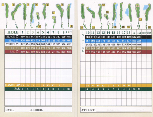 players club course_scorecard